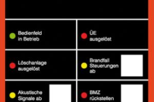 B1 – ausgelöste BMA (03-2021)